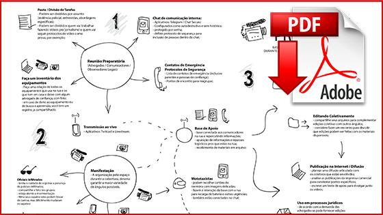 PT_Infografico_CoberturaProtestos